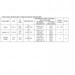 Čistič univerzálny alkoholový DEZIX 1L (koronavírus)
